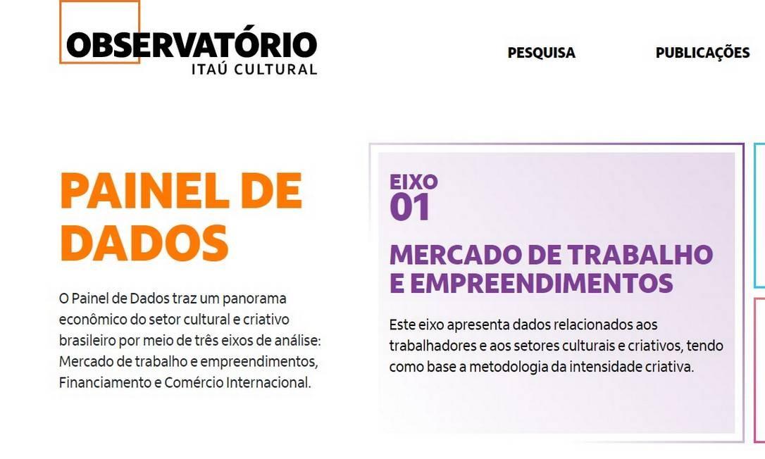 Painel de Dados do Observatório Itaú Cultural: site reúne dados do setor criativo no Brasil Foto: Reprodução