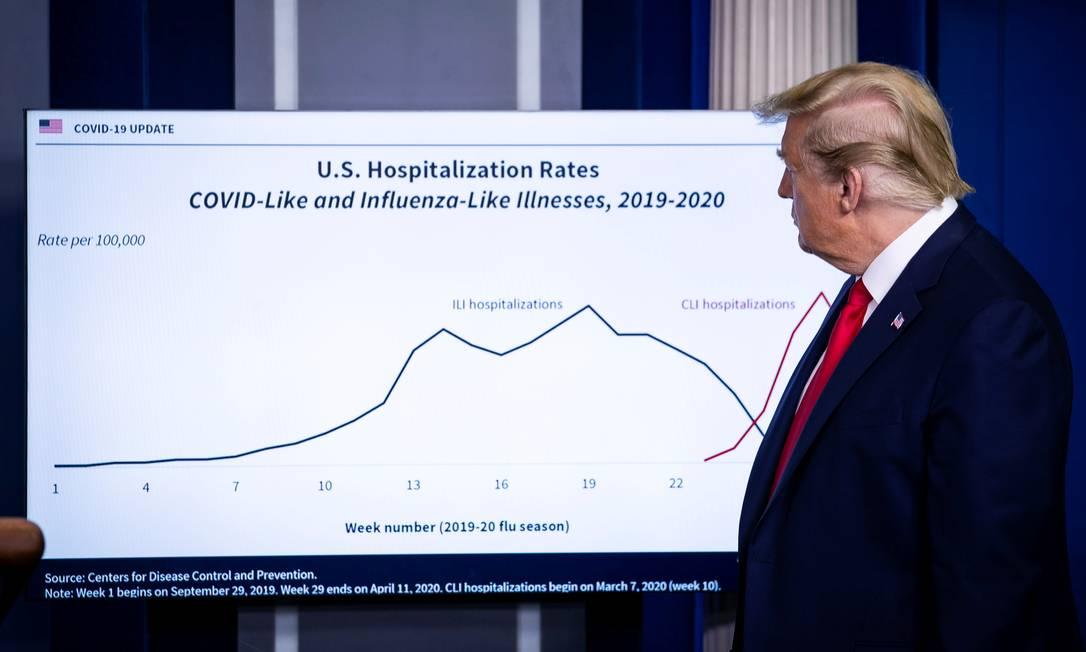 Presidente dos EUA, Donald Trump, participa de coletiva de imprensa diária que atualiza números da Covid-19 no país Foto: ALEXANDER DRAGO / REUTERS