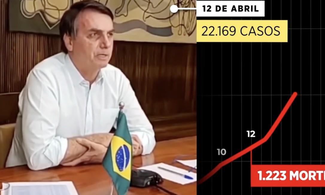 Presidente da República, Jair Bolsonaro Foto: Reprodução