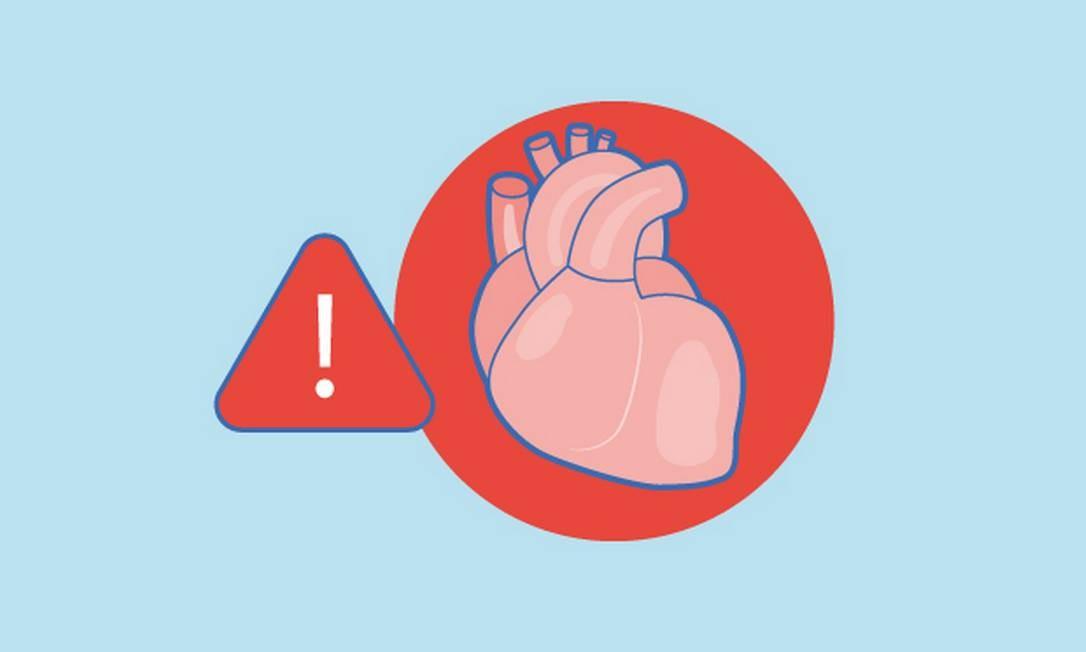 Sequelas da Covid-19: complicações em vários órgãos indicam uma doença  sistêmica - Jornal O Globo