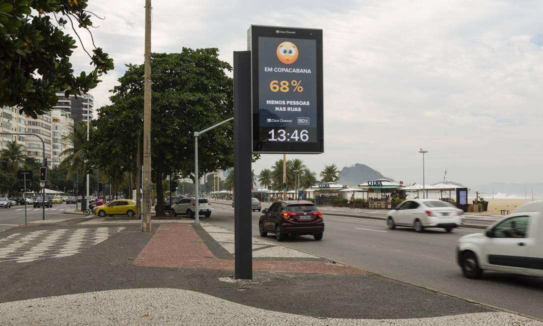 Na Praia de Copacabana, relógio maracava média de 68% menos pessoas circulando no bairro. Dados utilizados nos informativos têm origem nas câmeras de trânsito do COR Foto: Leo Martins / Agência O Globo
