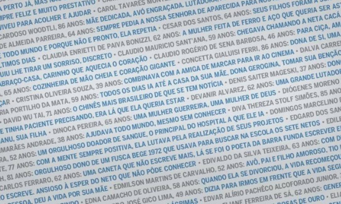 Parte do memorial virtual com nomes das vítimas Foto: Reprodução