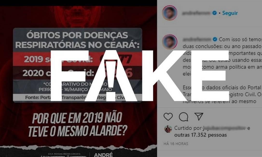 É #FAKE que número de mortes por doenças respiratórias no Ceará em 2020 é menor que em 2019 Foto: Reprodução