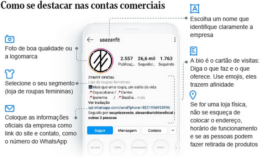 Perfil claro e com informações objetivas Foto: Arte/O Globo