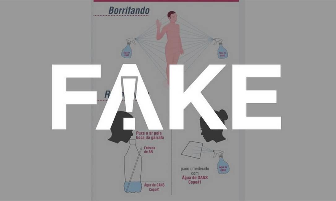 É #FAKE que mistura caseira de água, sal e zinco seja eficaz contra o novo coronavírus Foto: Reprodução