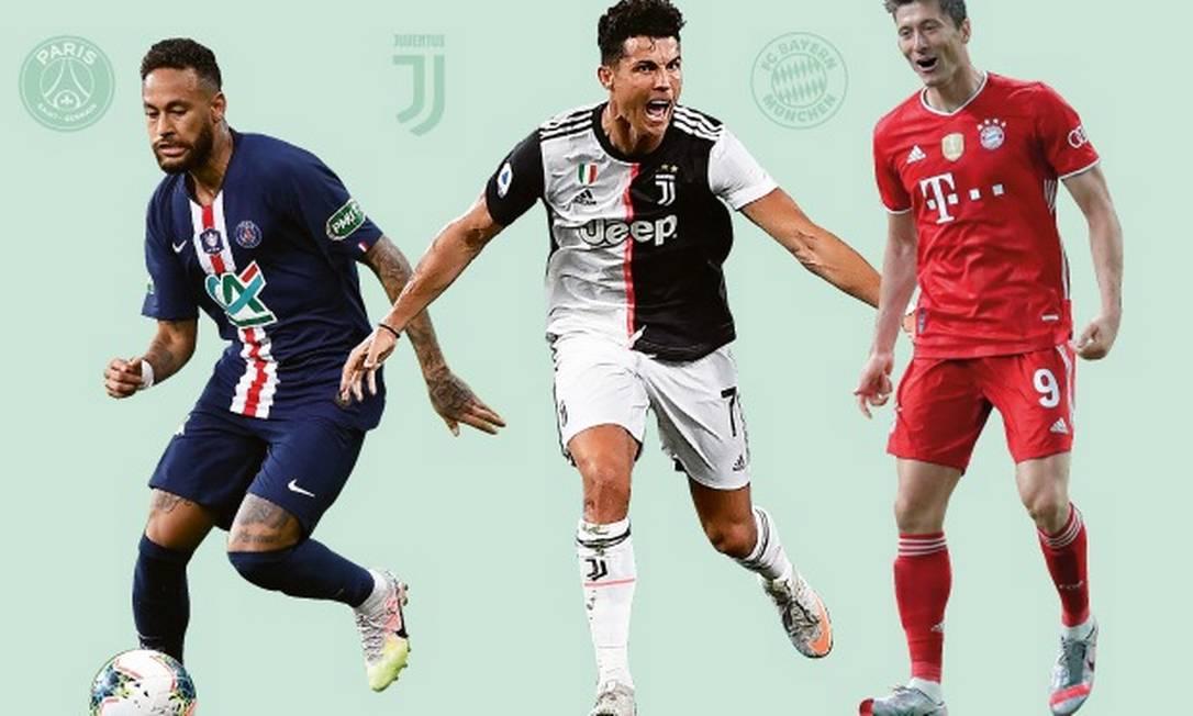 PSG de Neymar, Juventus de Cristiano Ronaldo e Bayern de Lewandowski estão dominando suas ligas Foto: Arte O Globo