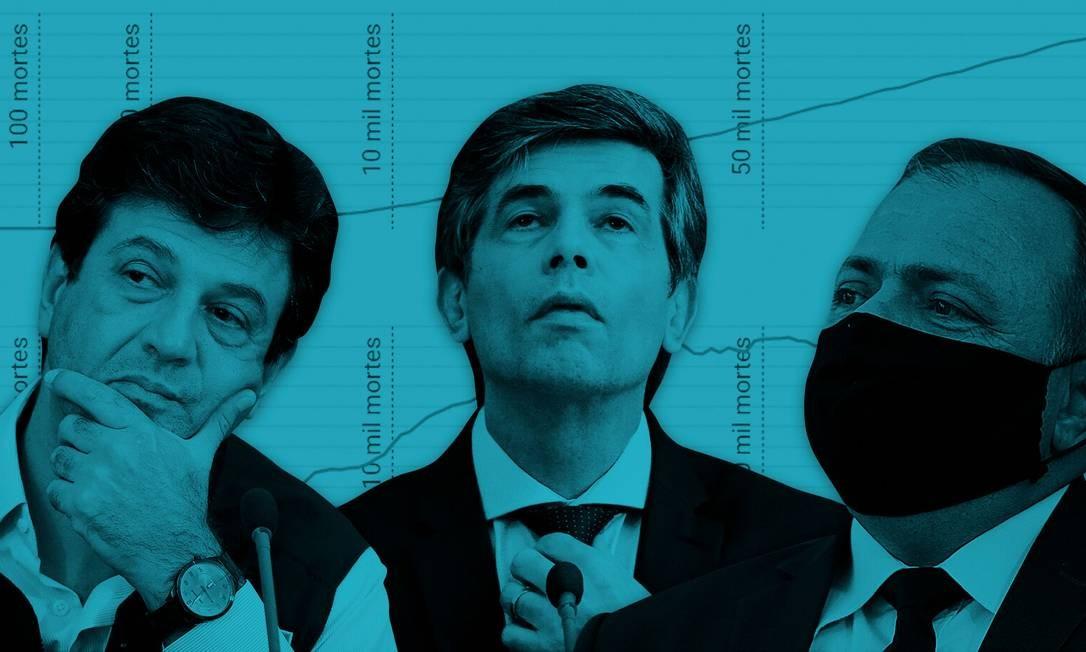 Os três dirigentes à frente da Saúde na pandemia da Covid-19: Mandetta, Teich e Pazuello Foto: Editoria de Arte