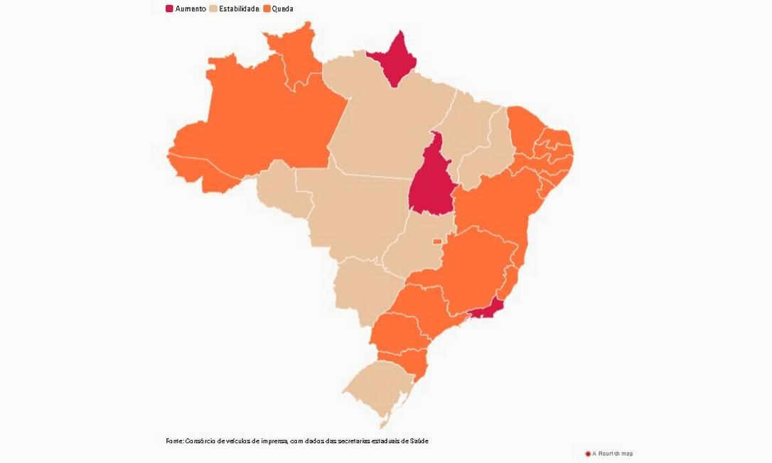 Estados em laranja representam os que estão em queda, enquanto os em bege estão em estabilidade e os vermelhos, em alta Foto: Editoria de Arte
