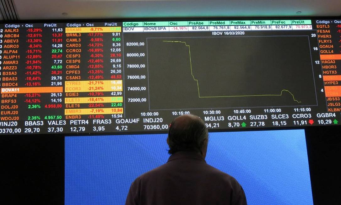Bolsa de Valores de SP: IPOs e follow ons captaram mais de R$ 33 bilhões no primeiro trimestre de 2021 Foto: RAHEL PATRASSO / REUTERS