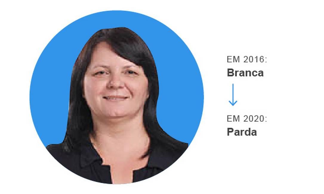 A candidata vereadora de São Miguel da Boa Vista (SC) pelo MDB, Cleusa Maria Bertolo Glienke Foto: Arte/O GLOBO