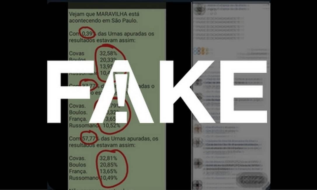 É #FAKE que parciais divulgadas em SP mostrem fraude na votação na cidade Foto: Reprodução