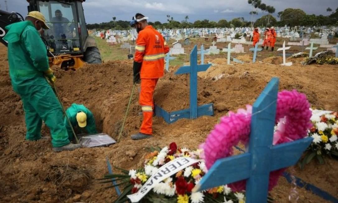 Em 2021, Manaus voltou a ter dezenas de enterros por causa da covid Foto: REUTERS