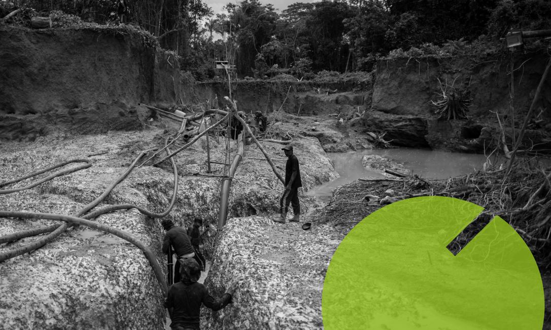 Governo planeja regulamentar a mineração em terras indígenas Foto: Arquivo O GLOBO