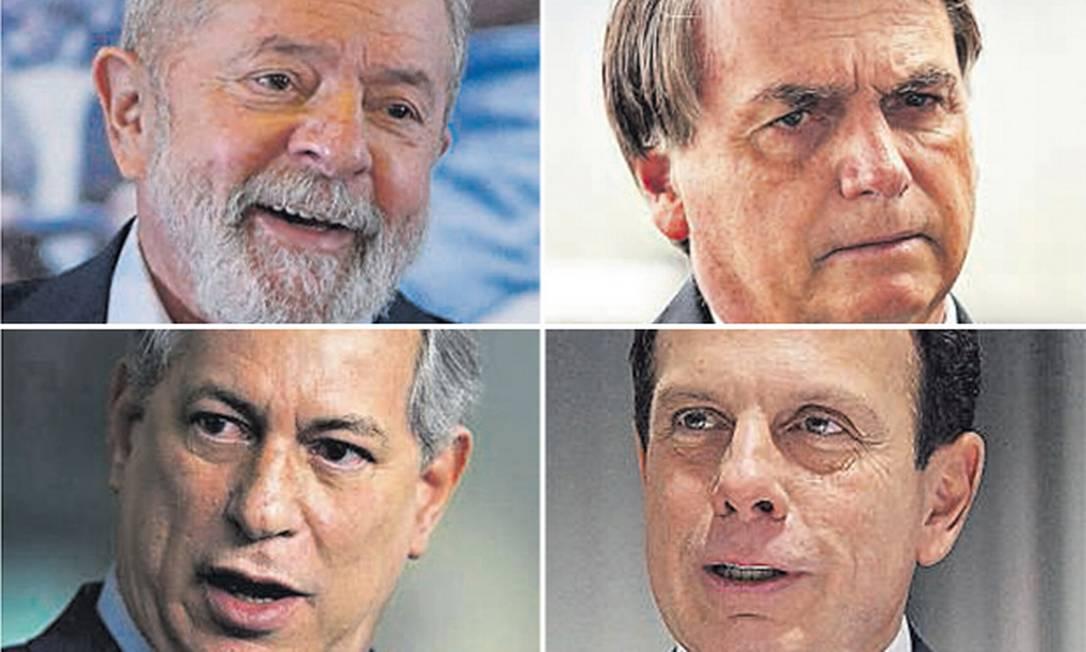 Lula, Jair Bolsonaro, Ciro Gomes e João Doria Foto: Editoria de Arte