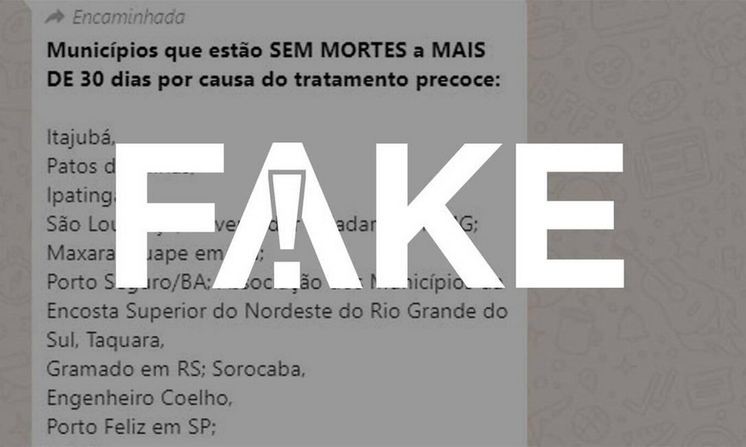 É #FAKE mensagem que lista cidades sem morte nem internação por Covid-19 após adoção de tratamento precoce Foto: Reprodução