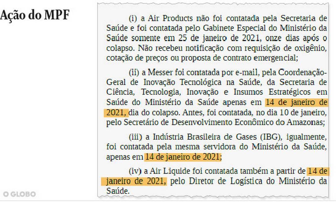 Ministério da Saúde só procurou outros fornecedores de oxigênio após o colapso em Manaus Foto: Reprodução