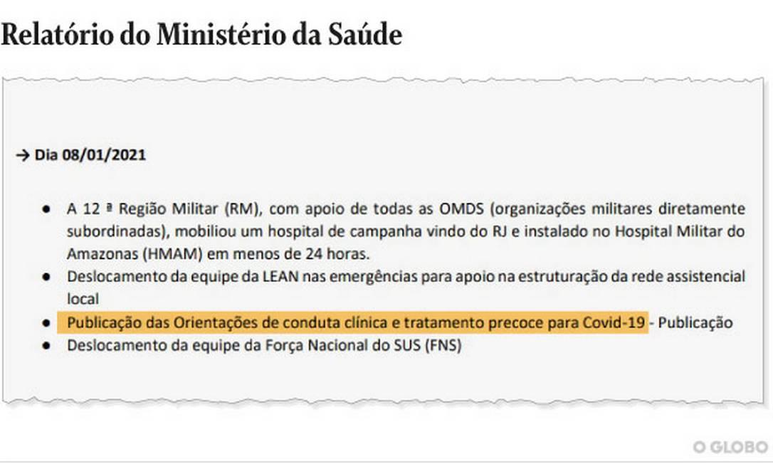 """Relatório do Ministério da Saúde ao MPF indica que pasta fez """"publicação das orientações de conduta clínica e tratamento precoce"""". Foto: Reprodução"""