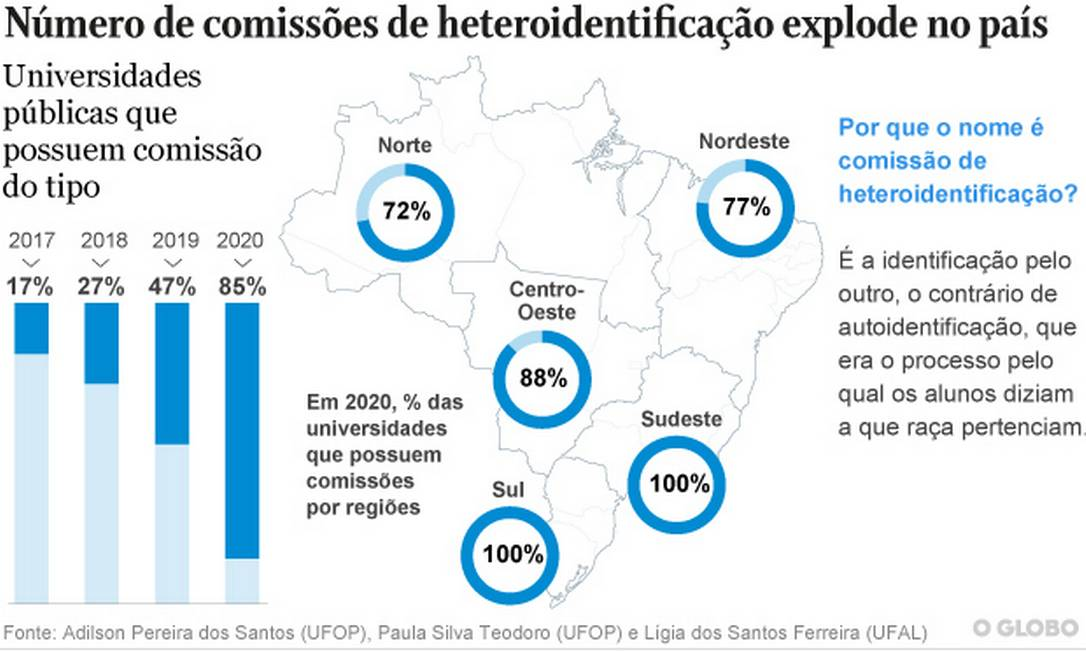 . Foto: Editoria de Arte/ O Globo
