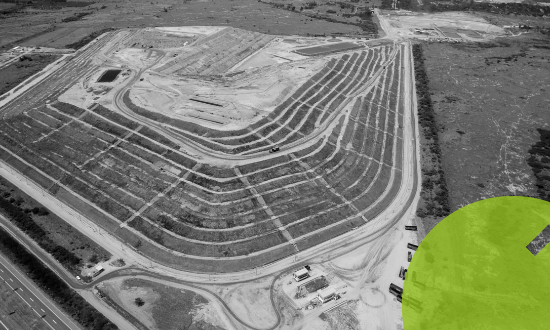 Central de Tratamento de Resíduos (CTR) do Rio, com o aterro sanitário bioenergético, que a Ciclus opera em Seropédica. Foto: Divulgação / .