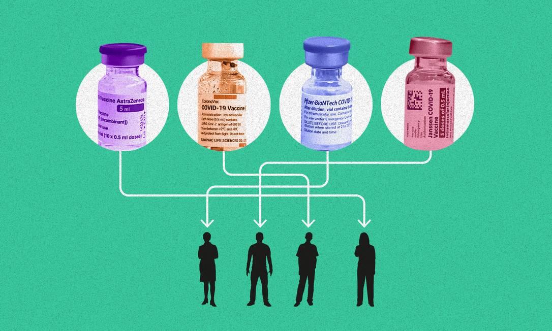 Nos próximos meses e anos, pesquisadores examinarão se será melhor combinar vacinas diferentes e se haverá vacinas para adequadas a determinados grupos Foto: Felipe Nadaes