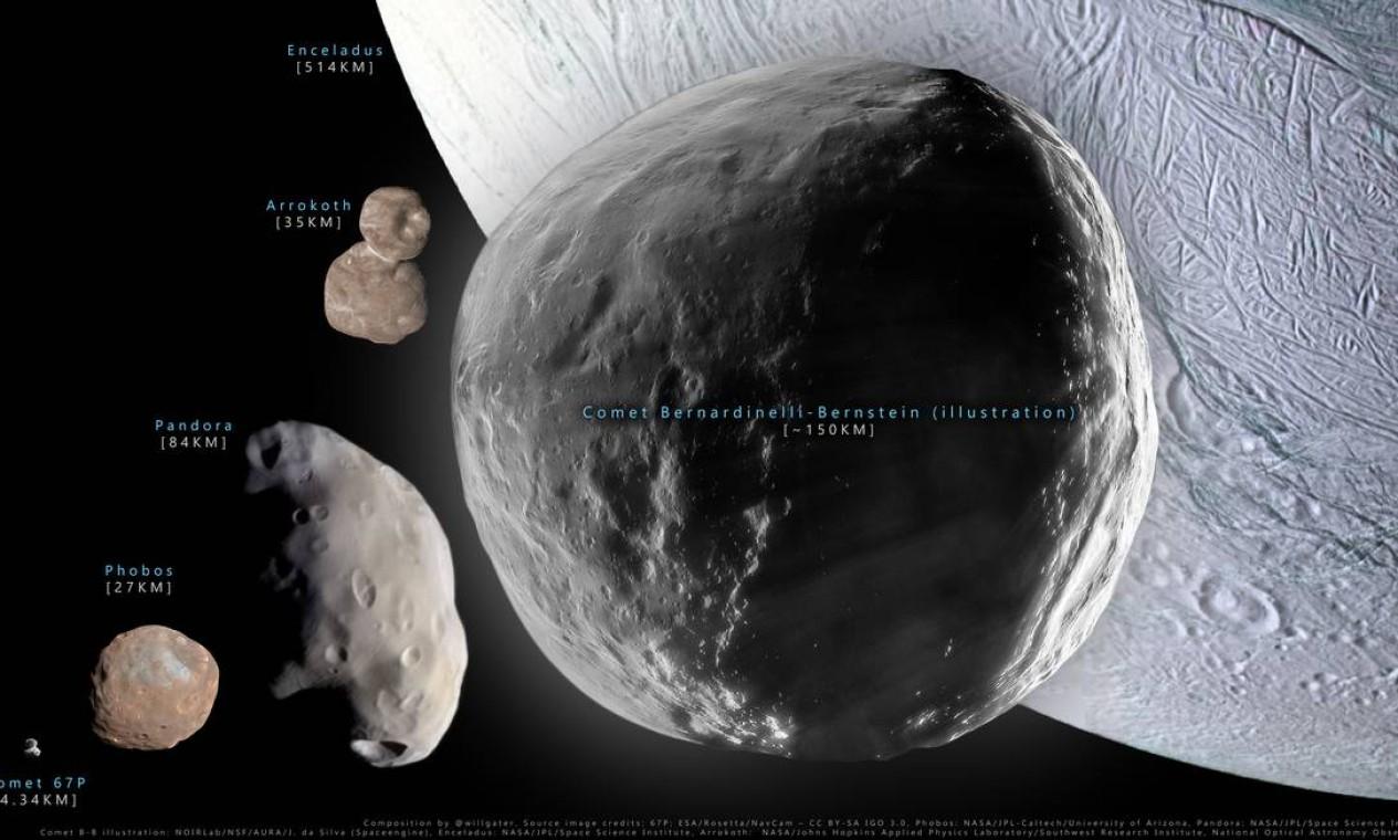 Cometa Bernardinelli-Bernstein tem cerca de 150 km de diâmetro Foto: Ilustração Will Gater