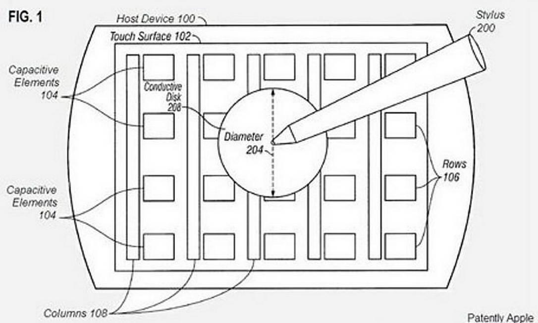 Patente descoberta pelo Patently Apple Crédito: Reprodução