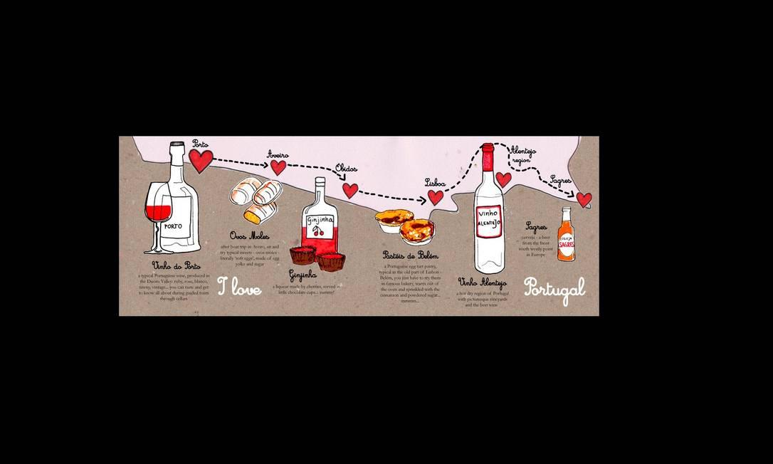 """O mapa da polonesa Agata Kowalska sobre Portugal se chama """"I love Portugal"""". Cada cidade é simbolizada por uma receita gastronômica: o vinho do Porto, os ovos moles de Aveiro, o licor Ginjinha de Óbidos, os pastéis de Belém de Lisboa, o vinho do Alentejo e a cerveja de Sagres. Agata Kowalska / Reprodução"""
