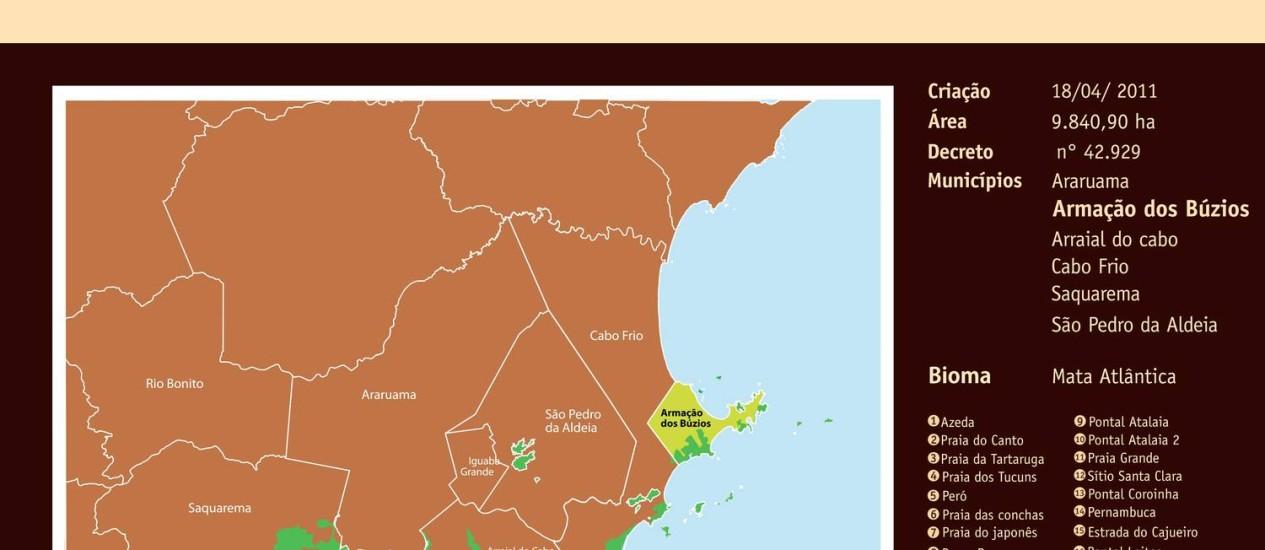 Imagem das placas que serão instaladas nas praias de Búzios que farão parte do Parque da Costa do Sol Foto: Divulgação/Inea
