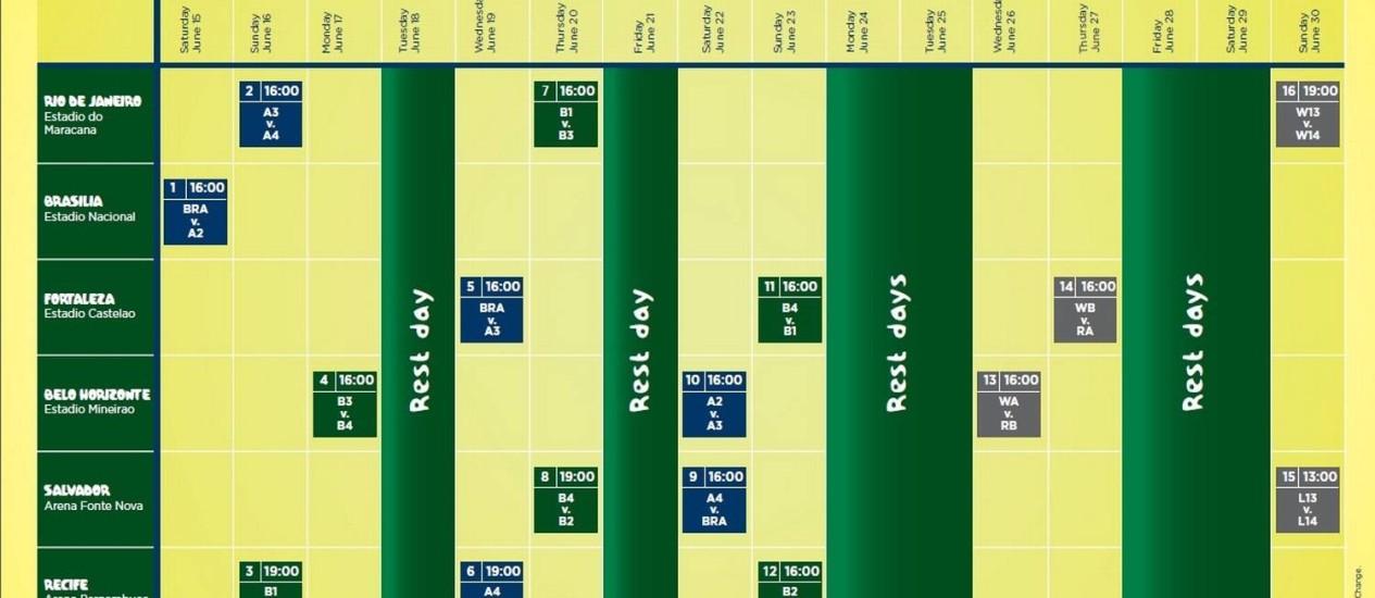 Tabela da Copa das Confederações Foto: Reprodução site da Fifa