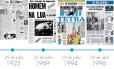 De 1925 a 1996, mudanças na identidade visual do GLOBO