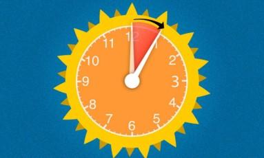 Horário de verão acontece em dez estados e no Distrito Federal Foto: Editoria de Arte