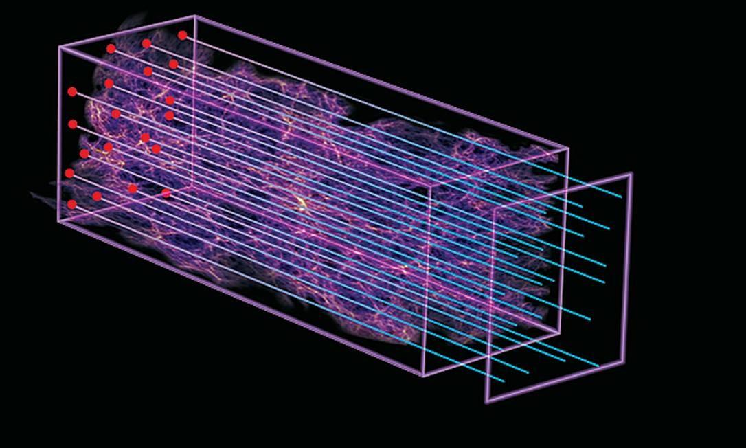 Astrônomos usaram a radiação emitida por quasares distantes (em vermelho) para revelar distribuição de nuvens de gás a uma distância de até 11 bilhões de anos-luz Foto: Divulgação/SDSS