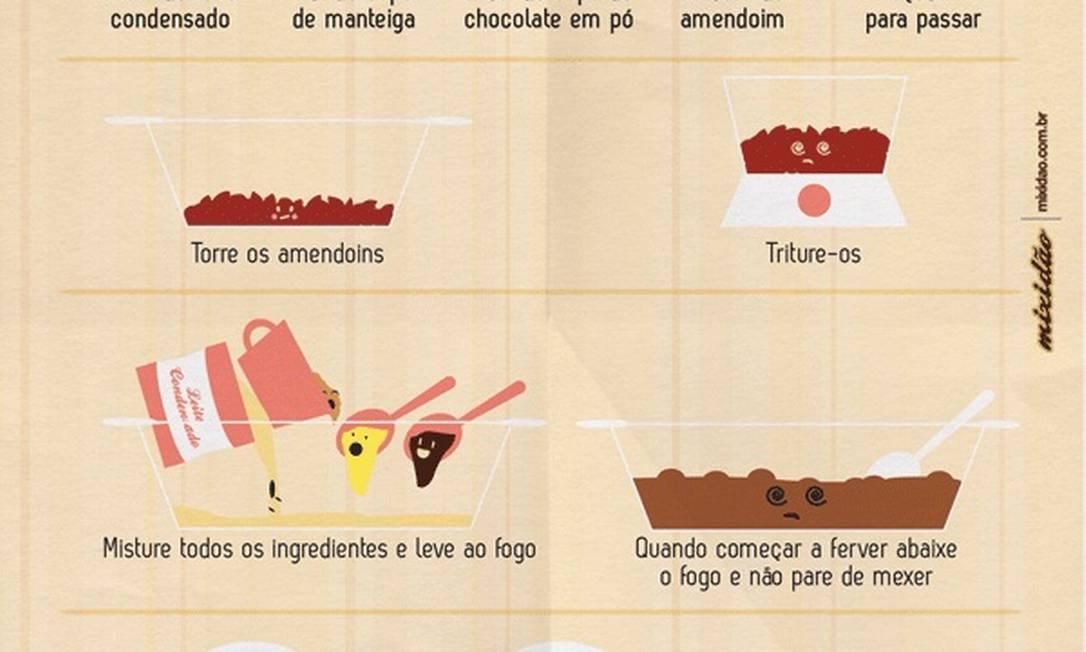 O infográfico que ensina a fazer cajuzinho é um dos sucessos do site vencedor Foto: Reprodução da Internet