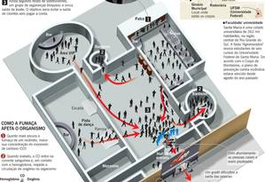 Infográfico mostra detalhes da tragédia na boate em Santa Maria Foto: Criação / O Globo