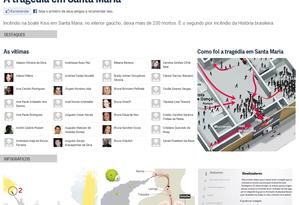 Infográfico sobre a tragédia em Santa Maria Foto: Arte