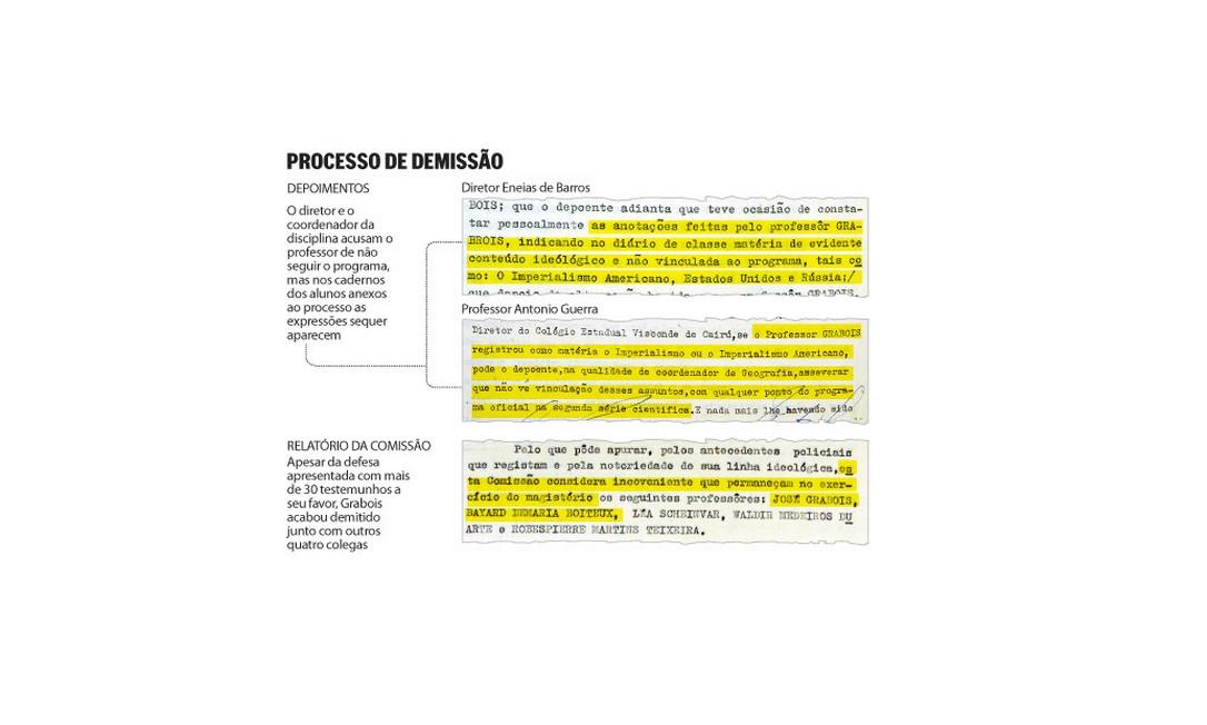 Trechos do documento ao qual o GLOBO teve acesso Foto: Reprodução