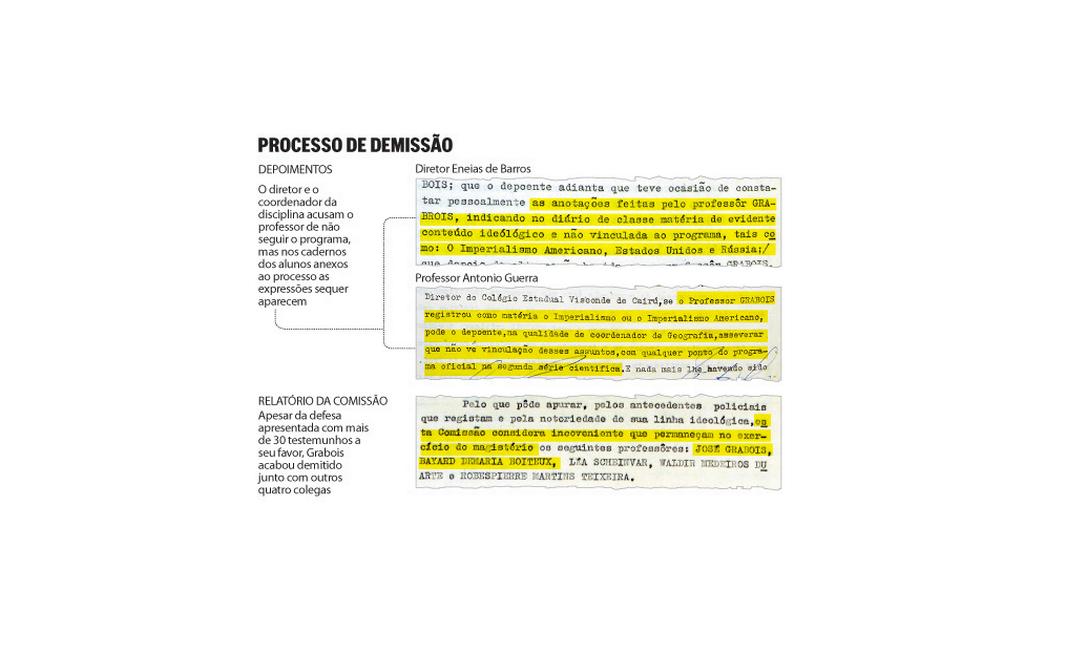 Trechos dos documentos aos quais o GLOBO teve acesso Foto: Reprodução