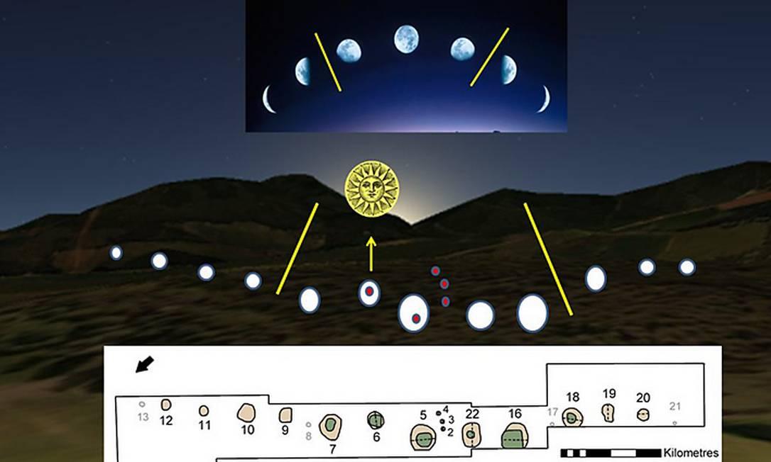 Ilustração mostra como a disposição das rochas encontradas em Aberdeen era usada para calcular as fases da lua Foto: Divulgação / Universidade de Birmingham