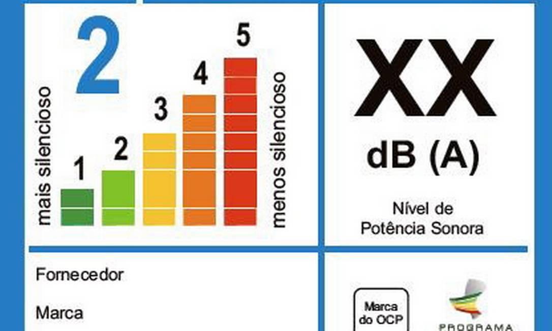 Em parceria com o Ibama, o Inmetro fez este selo, em moldes similares aos do Procel, para que o consumidor identifique produtos menos barulhentos. Está presente em liquidificadores, aspiradores de pó e secadores de cabelo. Foto: Reprodução