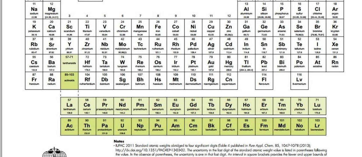 Tabela periódica da Iupac ainda não reconhece o elemento 115 Foto: Reprodução