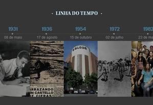 Memória O Globo Foto: Reprodução