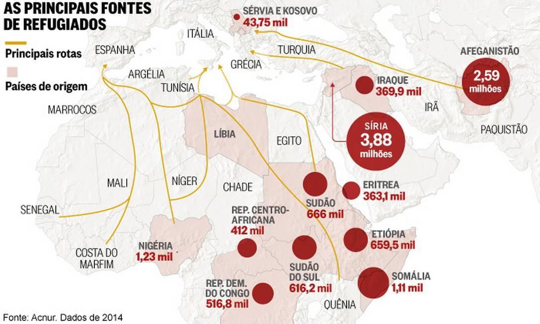 De onde vêm os refugiados e por quê